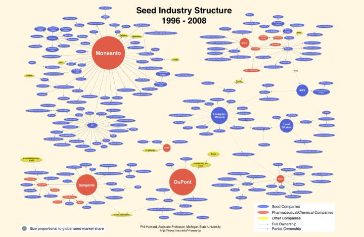 Seed2009